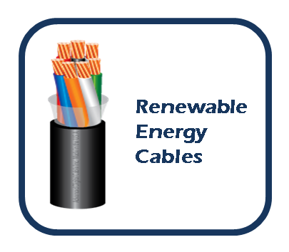 Renewable Energy Cable Link